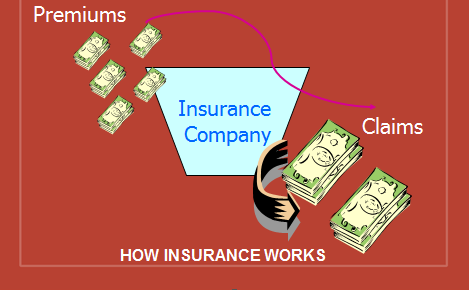 Usa Auto Insurance >> Auto Insurance Usa Dot Net Tutorial For Begineers With Examples