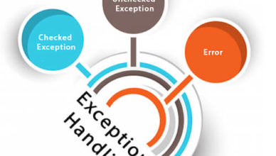 exception handing