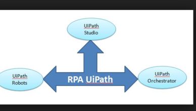 Ui-Path Archives - Learn RPA online free