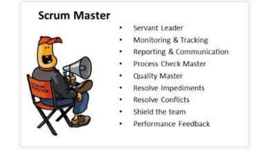 what are scrum master responsibilities